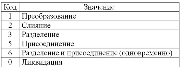 лист учета лучевой нагрузки бланк