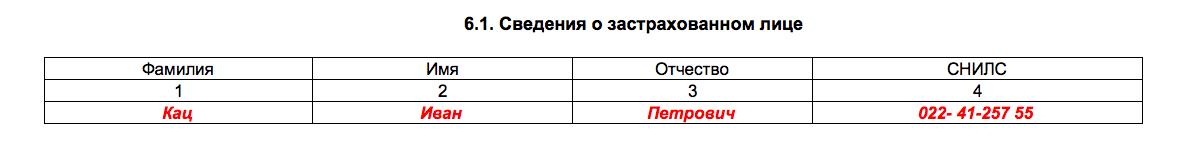 Пример заполнения раздела 4 расчета рсв 1