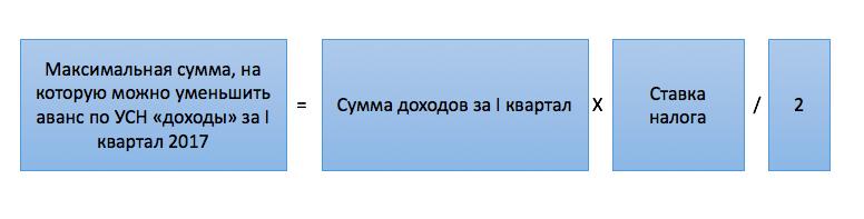 Ст.346.21 п 3.1 нк рф