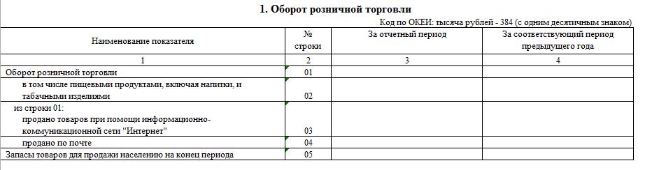 Инструкция заполнению формы 3 торг пм