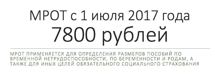 МРОТ 2019 минимальный размер оплаты труда с 01.01.2019 таблица по регионам