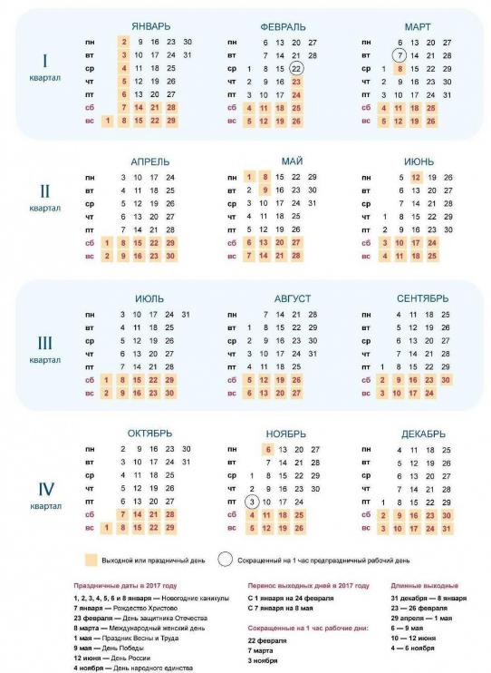 норма продолжительности рабочего времени 2017 лнр