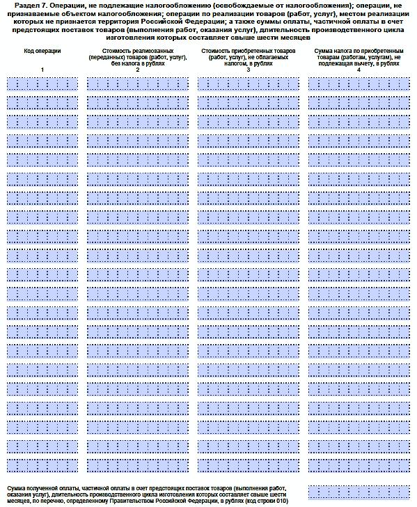 Код операции реализация макулатуры в прием макулатуры в кирове телефон