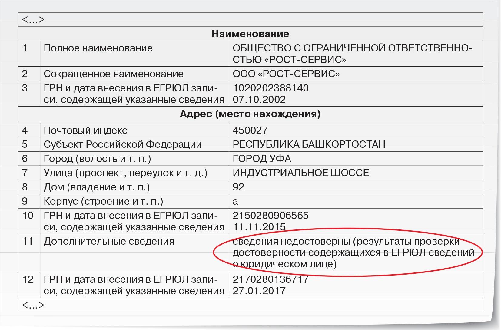 Адрес регистрации ип в егрюл госпошлина регистрация ооо кбк