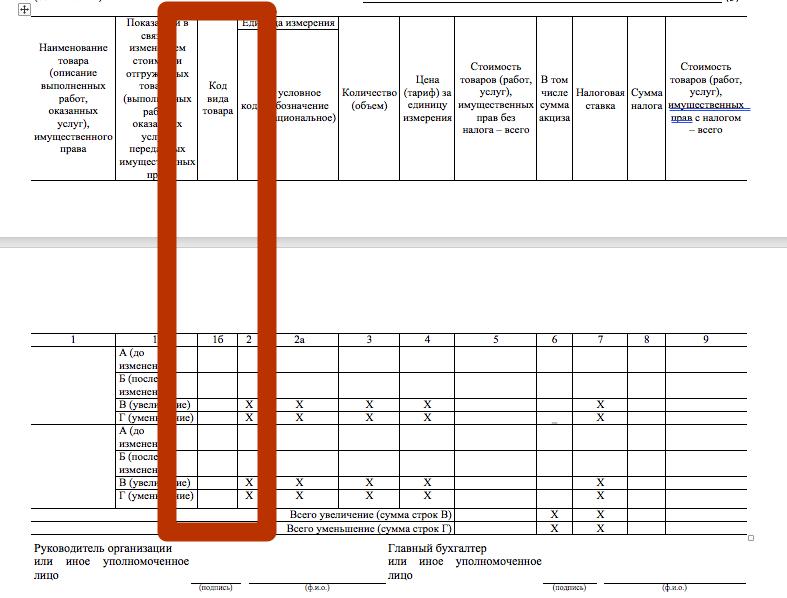 Заполнение корректировочного счета-фактуры.