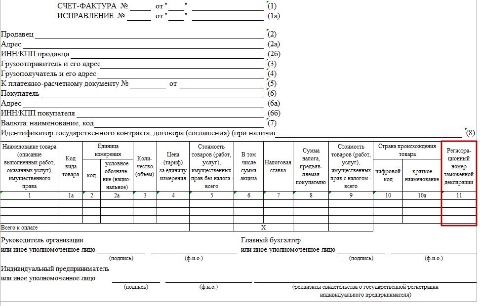 Как проверить номер таможенной декларации в счет фактуре