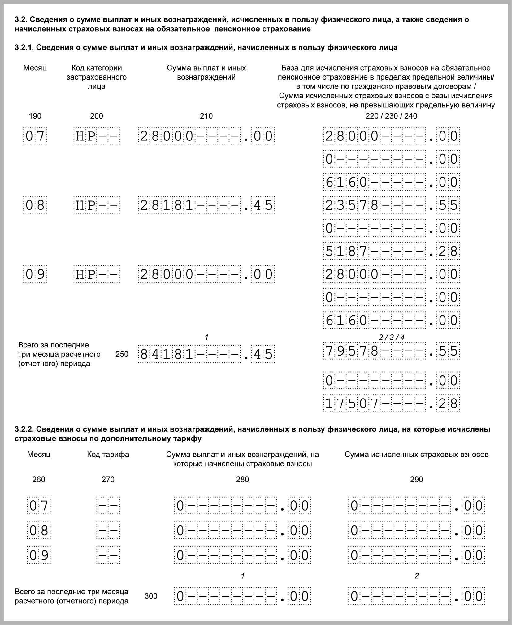 порядок расчета по бюджетных картам