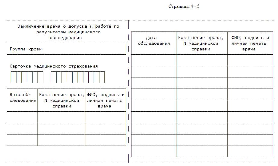 C:\Users\Вова\Desktop\БУХГУРУ\октябрь 2017\ВЕБ Образец личной книжки работ на высоте\rabota-na-vysote-lichnaya-knizhka-uchyota-4-5-str.png