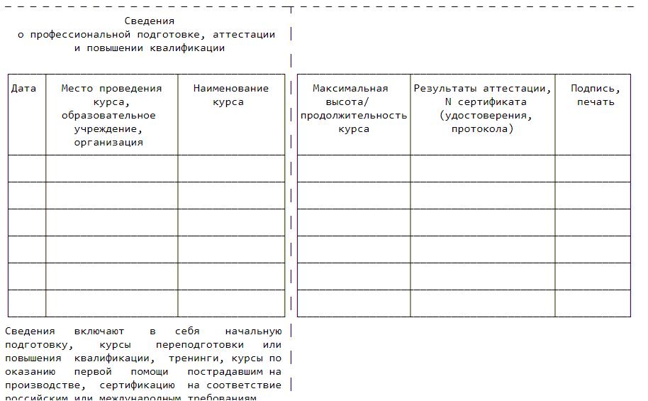 C:\Users\Вова\Desktop\БУХГУРУ\октябрь 2017\ВЕБ Образец личной книжки работ на высоте\rabota-na-vysote-lichnaya-knizhka-uchyota-6-9-str.png
