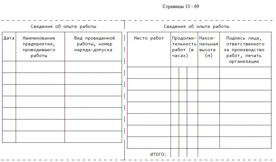C:\Users\Вова\Desktop\БУХГУРУ\октябрь 2017\ВЕБ Образец личной книжки работ на высоте\rabota-na-vysote-lichnaya-knizhka-uchyota-10-69-str.png