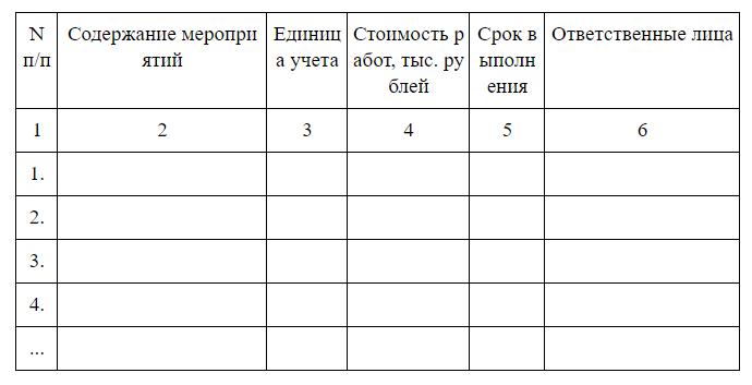 C:\Users\Вова\Desktop\БУХГУРУ\октябрь 2017\ВЕБ Соглашение по охране труда в ДОУ выполнение и образец\soglashenie-po-ohrane-truda-primernaya-forma.png