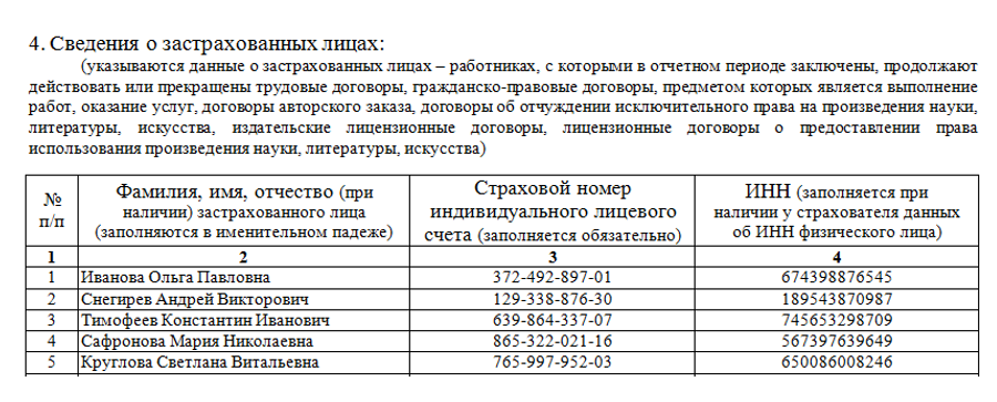 C:\Users\Вова\Desktop\БУХГУРУ\ноябрь 2017\Нулевой СЗВ-М в 2018 году нужно ли сдавать\SZV-M-sotrudniki.png