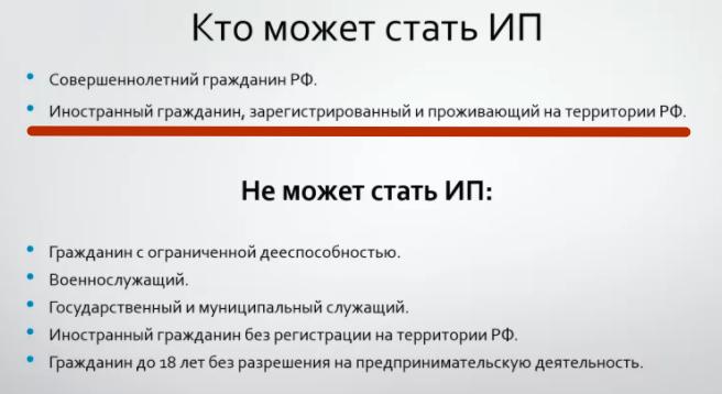 Регистрация ип в россии иностранцам форма регистрации ип налог ру