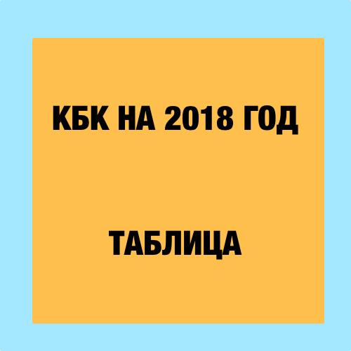 Новые КБК по страховым взносам в 2019 году: таблица || КБК по страховым взносам на 2018 году таблица