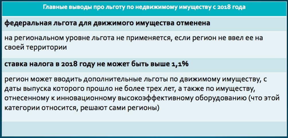 C:\Users\Вова\Desktop\БУХГУРУ\декабрь 2017\ВЕБ Налог на имущество юрлиц в 2018 году изменения\nalog-na-imushchestvo-l'gota.png