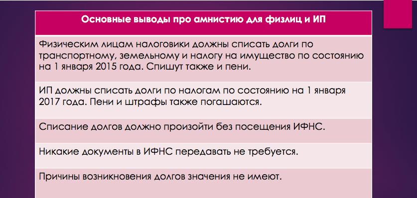 В.В. Путин простил долги ИП по налогам и взносам