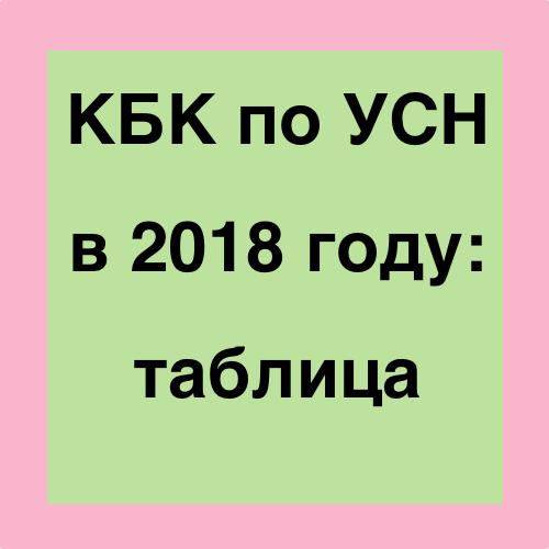 КБК УСН 2019 доходы и доходы минус расходы, КБК пени по УСН