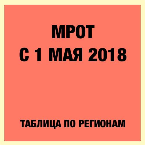 МРОТ с 01 января 2019: таблица по регионам России