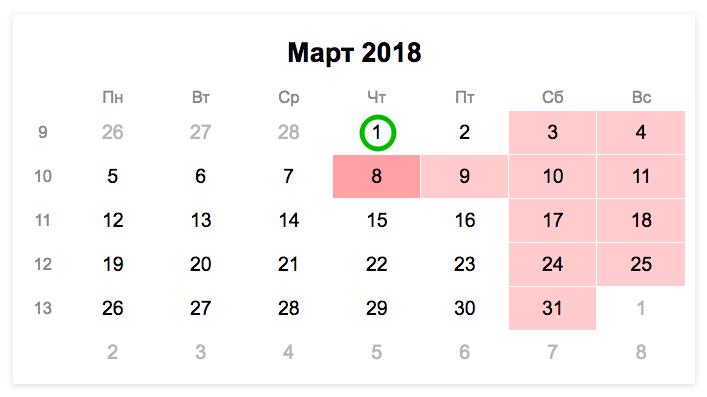 Сроки сдачи 2-НДФЛ в 2019 году