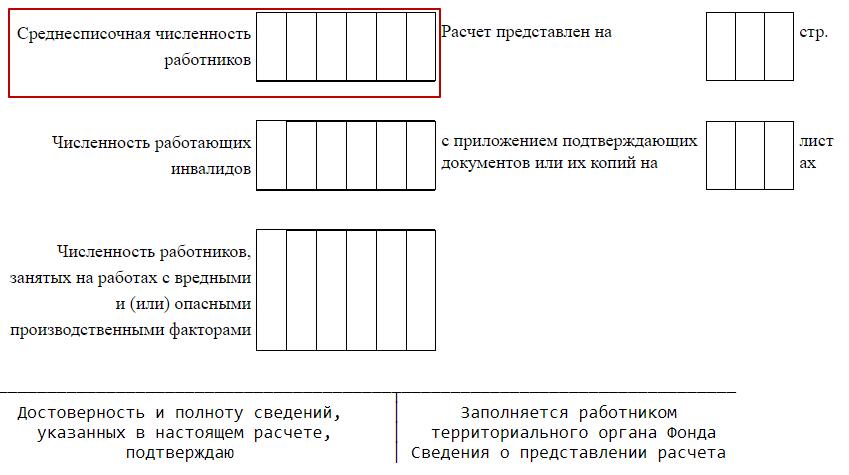 C:\Users\Вова\Desktop\БУХГУРУ\март 2018\ВЕБ Заполнение титульного листа формы 4-ФСС\4-FSS-chislennost'-rabotnikov.png