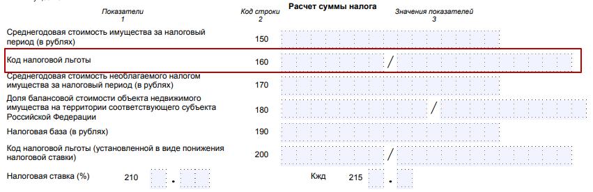 C:\Users\Вова\Desktop\БУХГУРУ\март 2018\ВЕБ Заполнение декларации по налогу на имущество рекомендации ФНС России\str-160-kod-l'goty-deklar-po-nalogu-na-imushch.png