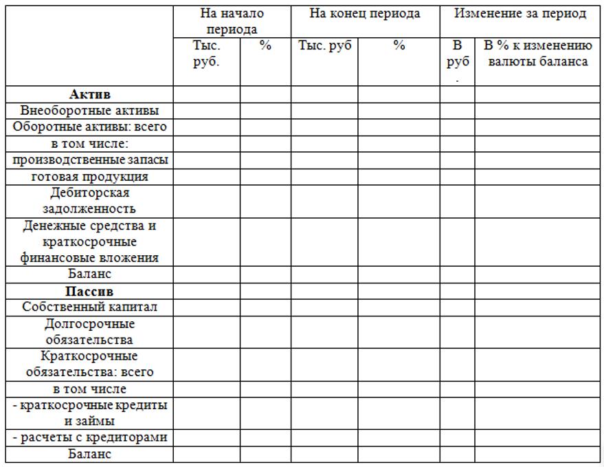 C:\Users\Вова\Desktop\БУХГУРУ\апрель 2018\129 Аналитический баланс и его анализ ВЕБ\analiticheskij-balans-primer.png