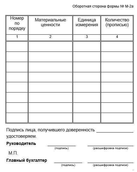 C:\Users\Вова\Desktop\БУХГУРУ\апрель 2018\166 Доверенность на получение ТМЦ ВЕБ\doverennost'-forma-M-2a-konec.png