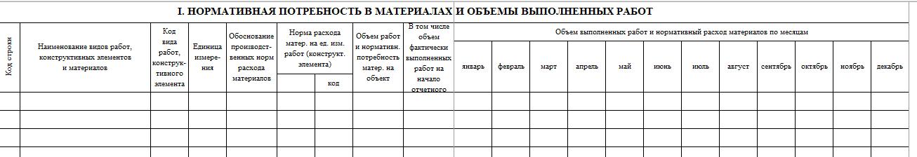 C:\Users\Вова\Desktop\БУХГУРУ\апрель 2018\180 Форма М-29 на списание материалов образец заполнения ВЕБ\forma-M-29-Razdel-1-shapka.png