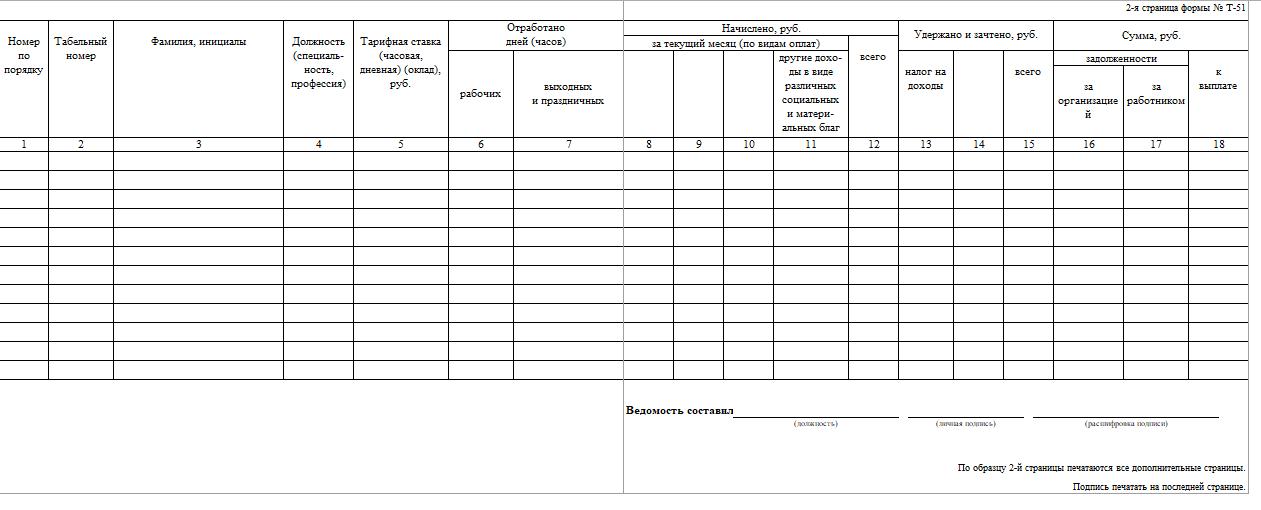 C:\Users\Вова\Desktop\БУХГУРУ\апрель 2018\74 Расчетная ведомость Т-51 скачать бланк ВЕБ\raschetn-vedomost'-T-51+.png