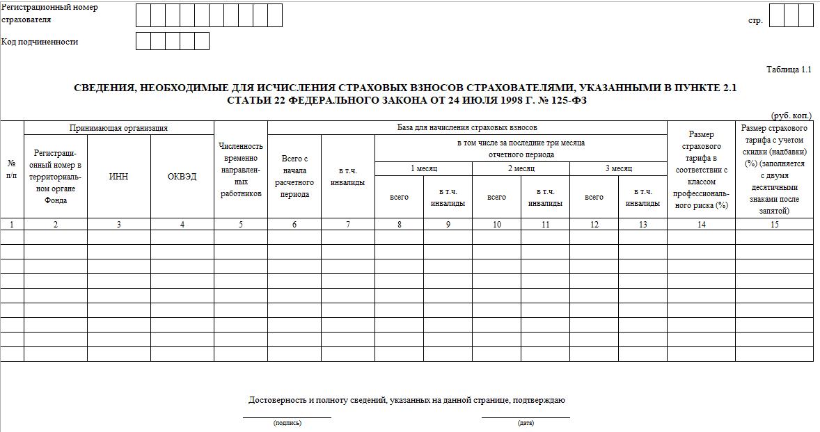 C:\Users\Вова\Desktop\БУХГУРУ\апрель 2018\ВЕБ Кто заполняет Таблицу 1.1 формы 4-ФСС образец\tablica-1.1-formy-4-FSS.png