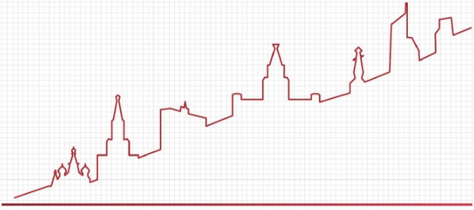 F:\БУХГУРУ\май 2018\ВЕБ Финансовый рынок России на 2018 год доклад Правительства РФ\finansovyj-rynok-RF-2018.jpg