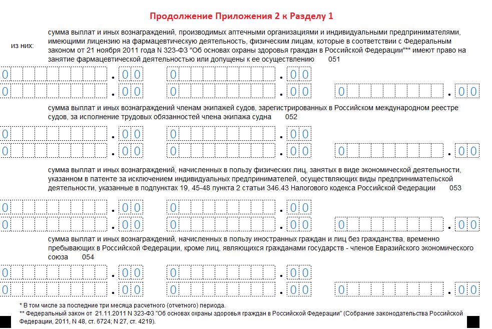 Трудовой договор для фмс в москве Маршала Федоренко улица пакет документов для получения кредита Тимирязевская улица