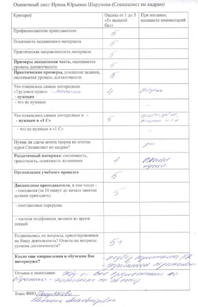 C:\Users\ВОВА\Desktop\БУХГУРУ\июль 2018\Оценочный лист для стимулирующих выплат ВЕБ\ocenochnyj-list-primer.jpg