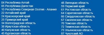 C:\Users\ВОВА\Desktop\БУХГУРУ\июль 2018\ВЕБ Новые условия по налогу на имущество физлиц за 2017 год по каждому региону РФ\regiony-RF-4.jpg