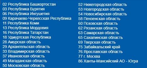 C:\Users\ВОВА\Desktop\БУХГУРУ\июль 2018\ВЕБ Новые условия по налогу на имущество физлиц за 2017 год по каждому региону РФ\regiony-RF-1.jpg