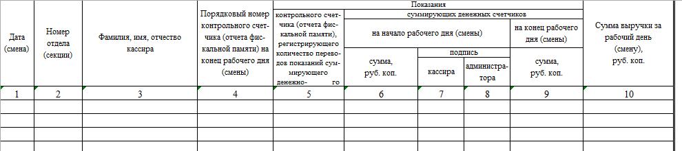C:\Users\Вова\Desktop\БУХГУРУ\сентябрь 2018\Форма КМ-4 ВЕБ\KM-4-obrazec+.png