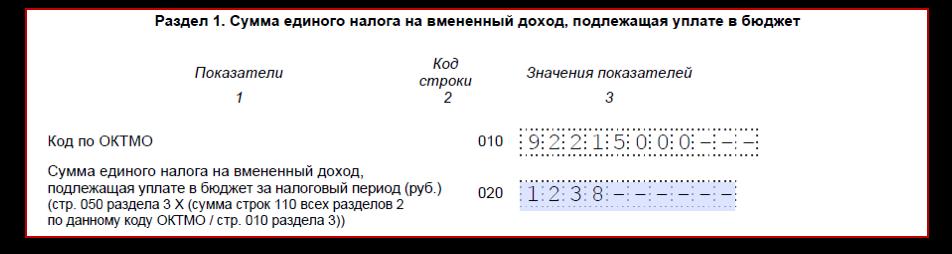 Образец заполнения декларации по ЕНВД за 1 квартал 2019 года