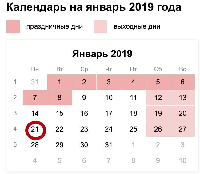 Изображение - Среднесписочная численность работников в 2019 году srok-sdachi-SSCH-2019