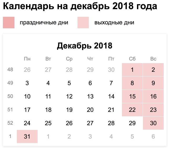Срок уплаты НДФЛ с зарплаты за декабрь 2018 года