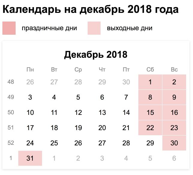 Уведомление об изменении объекта при УСН с 2019 г.