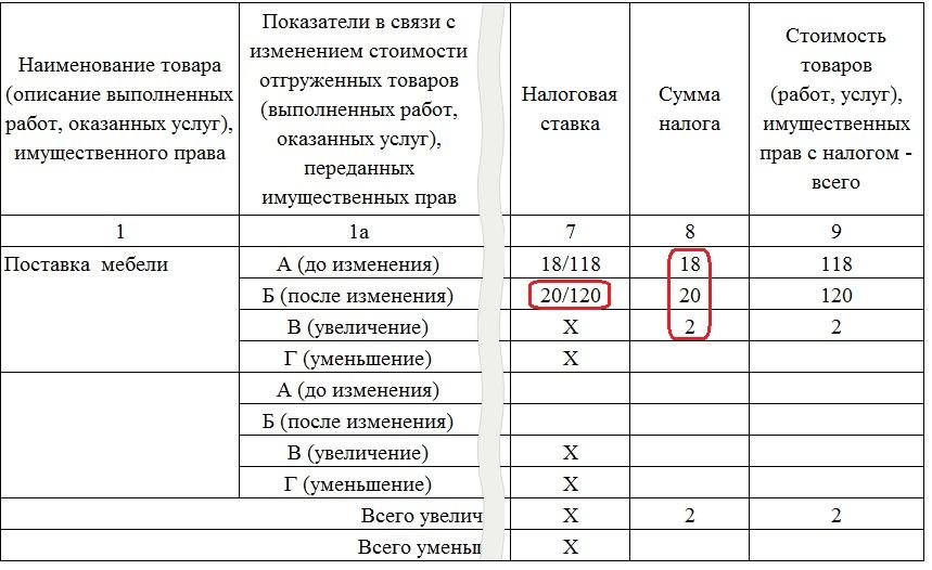Налоги процентные ставки 2019 словакия мова