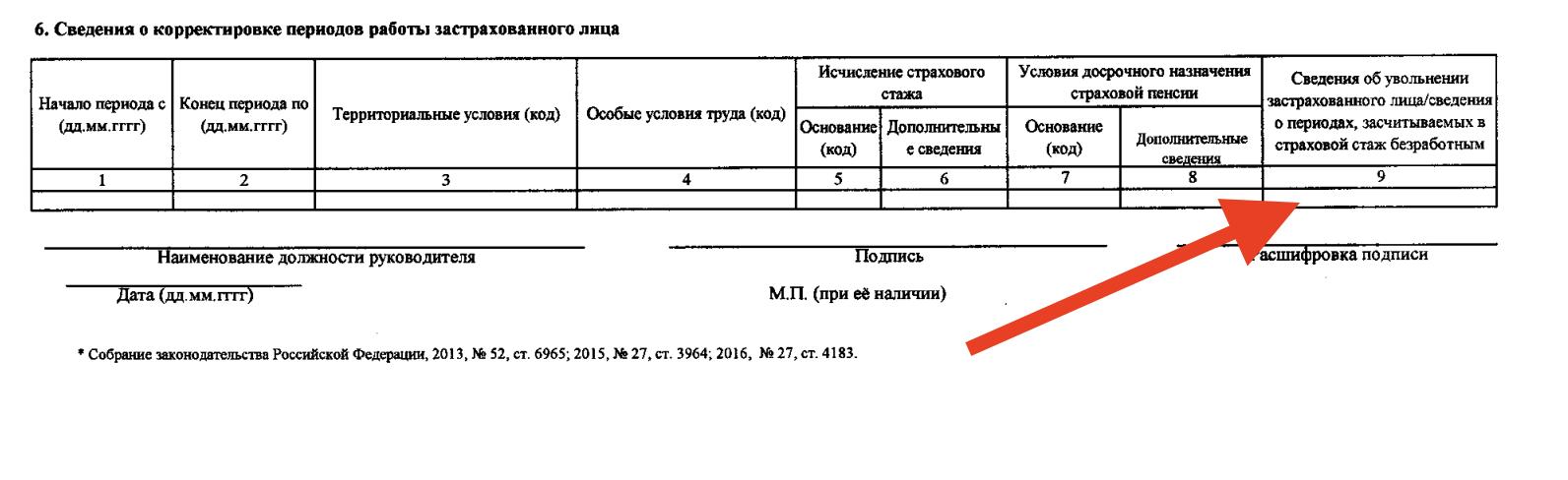 Новая форма СЗВ-КОРР с 2019 года — investim.info