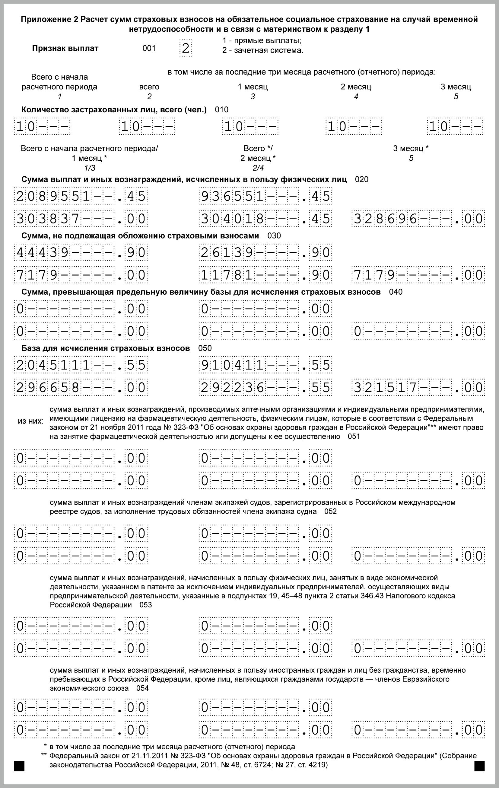 Признак выплат в расчете по страховым взносам в 2019 году