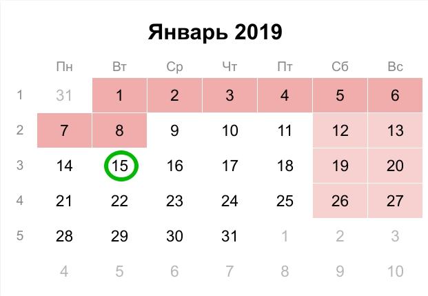СЗВ-М за май 2019 года: сроки сдачи в ПФР в 2019 году