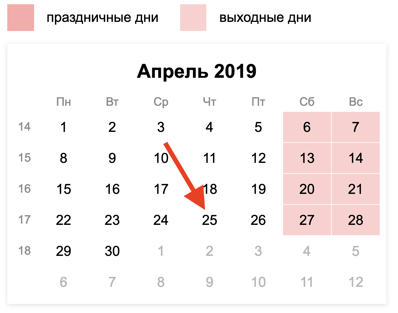 Форма декларации по НДС за 1 квартал 2019 года: образец заполнения