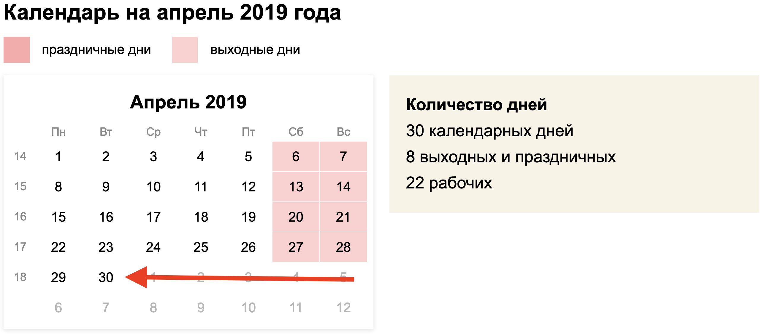 Срок сдачи расчета 6-НДФЛ за 1 квартал 2019 года