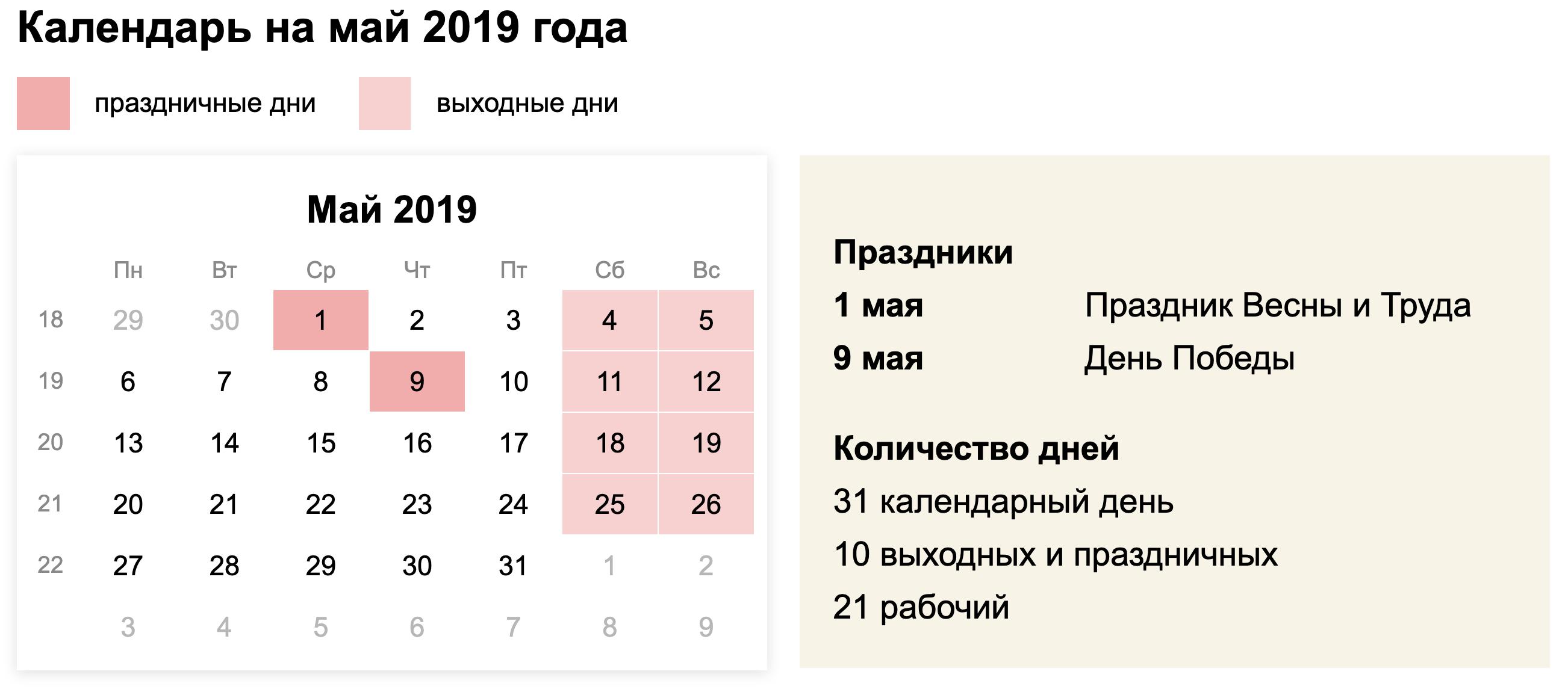 Как правильно написать заявление на отпуск на майские праздники 2019