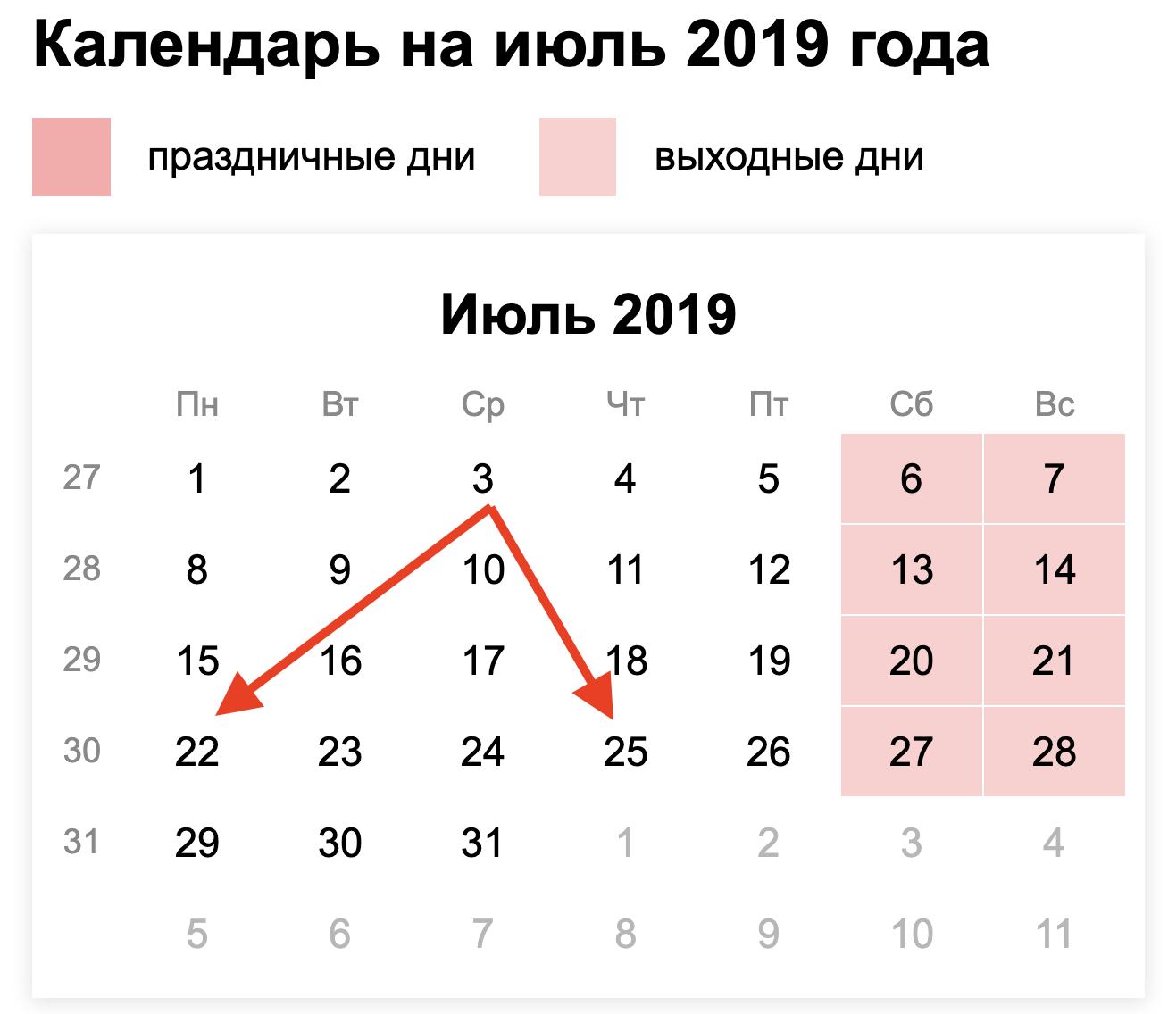 В какой срок сдавать 4-ФСС за 2 квартал 2019 года || Фсс до какого числа