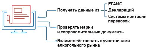 C:\Users\Вова\Desktop\БУХГУРУ\апрель 2019\ВЕБ Как работает ситема ЕГАИС Алкоголь\EGAIS-lichnyj-kabinet.png