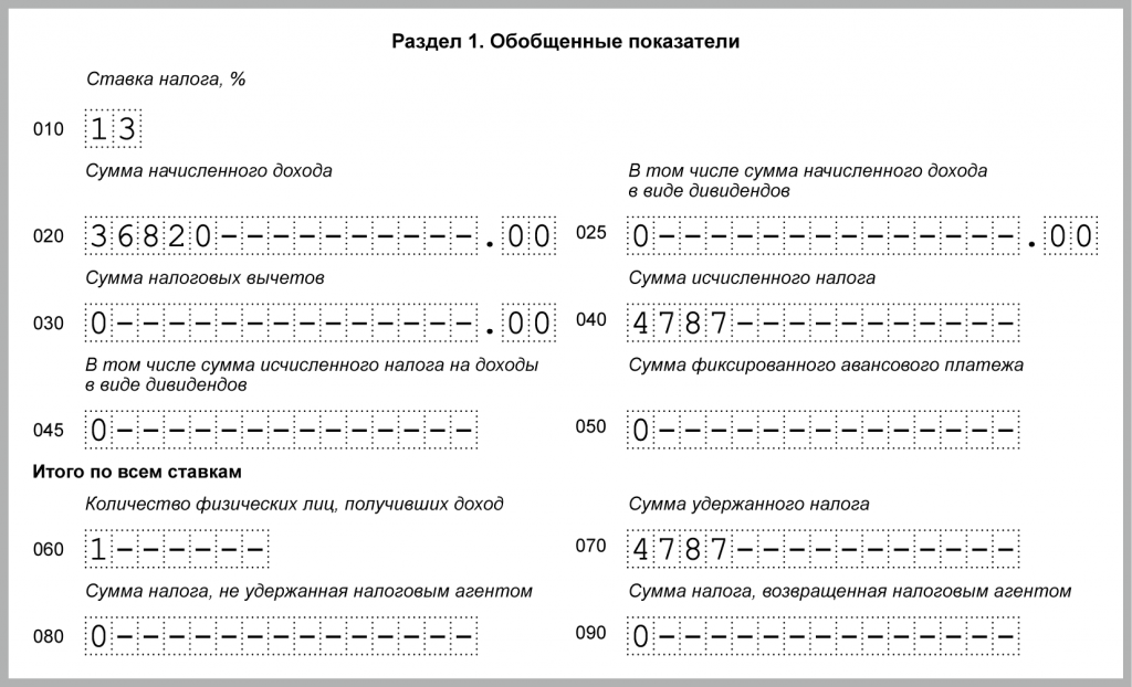 Как в 6-НДФЛ отразить отпускные в 2019 году — investim.info